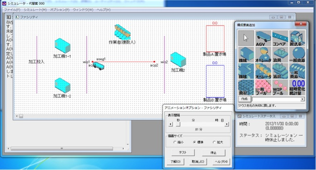 FACTOR/AIM, a Tool Easy to Simulate the Production Line