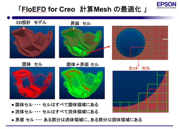 FloEFD for Creo 計算Meshの最適化